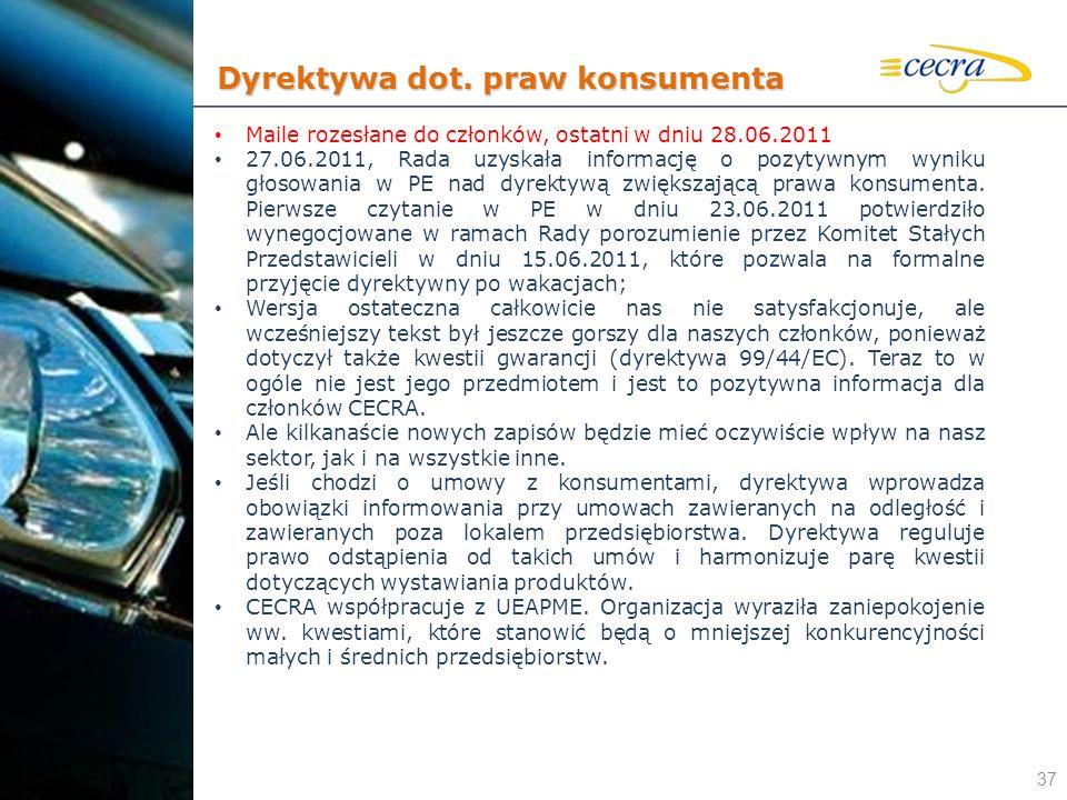 37 Maile rozesłane do członków, ostatni w dniu 28.06.2011 27.06.2011, Rada uzyskała informację o pozytywnym wyniku głosowania w PE nad dyrektywą zwięk
