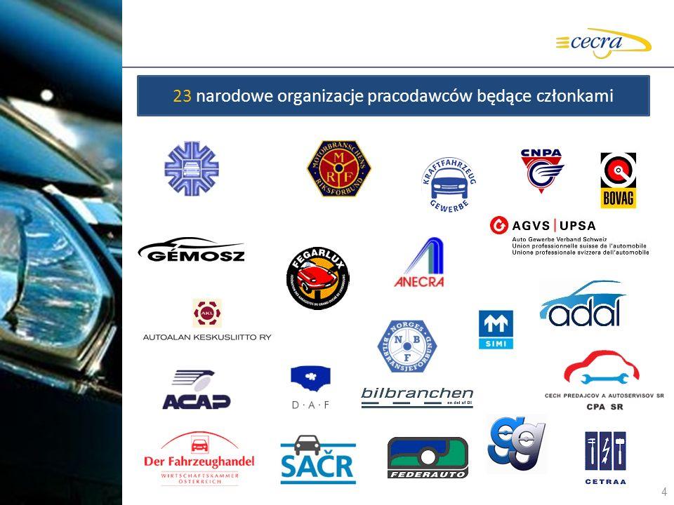 4 23 narodowe organizacje pracodawców będące członkami