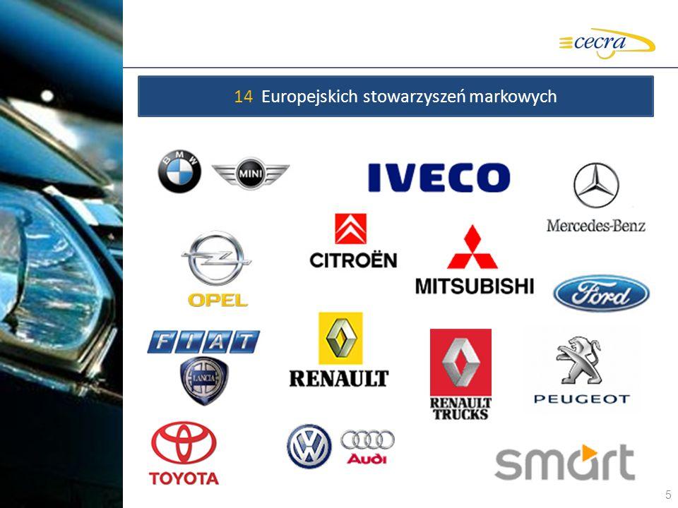 5 14 Europejskich stowarzyszeń markowych
