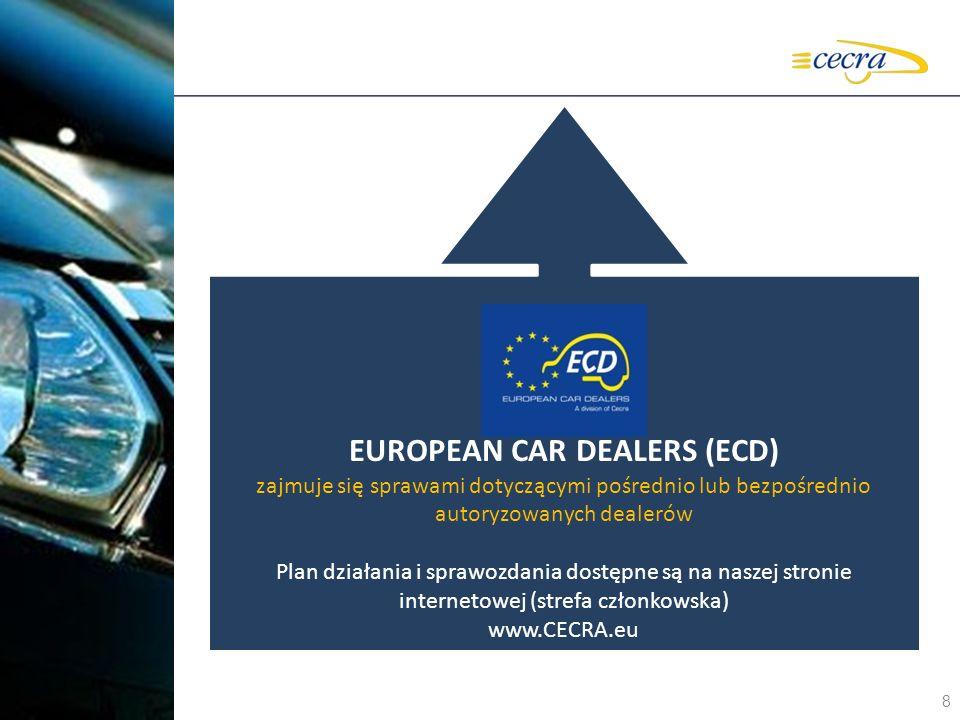 8 EUROPEAN CAR DEALERS (ECD) zajmuje się sprawami dotyczącymi pośrednio lub bezpośrednio autoryzowanych dealerów Plan działania i sprawozdania dostępn