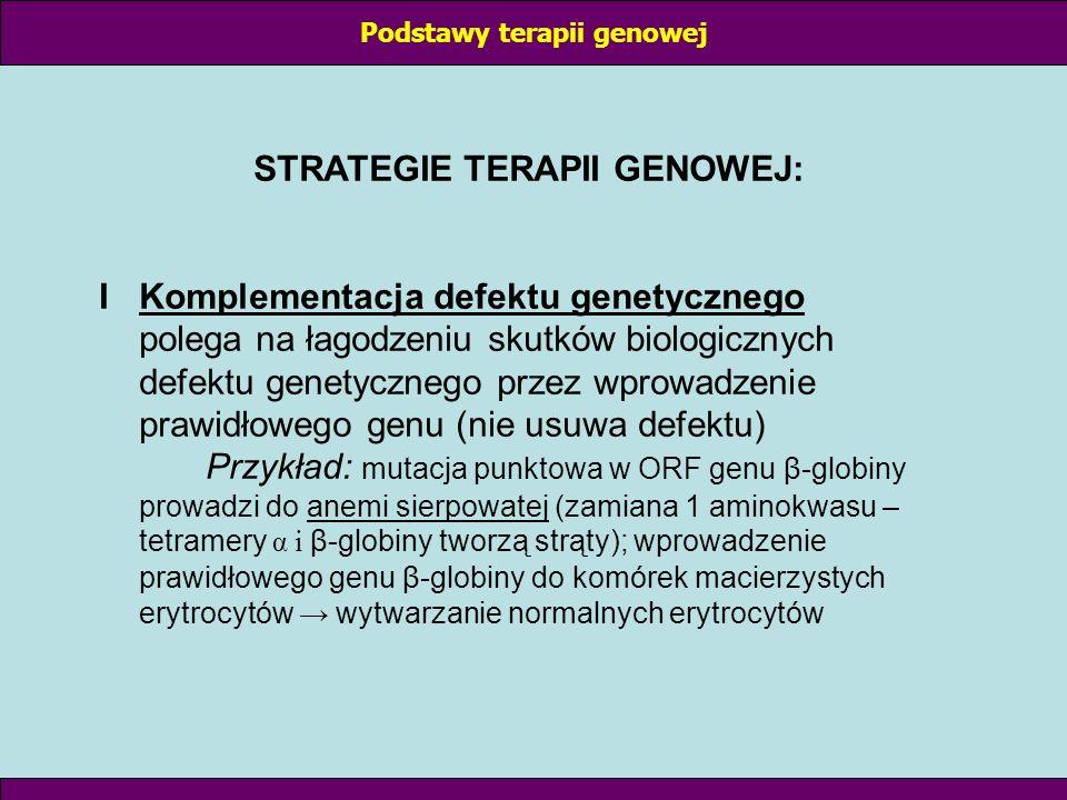 STRATEGIE TERAPII GENOWEJ: I Komplementacja defektu genetycznego polega na łagodzeniu skutków biologicznych defektu genetycznego przez wprowadzenie pr