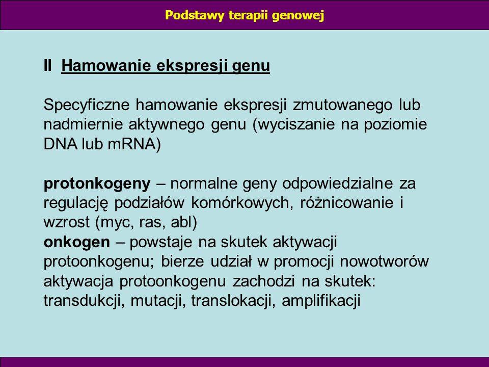 II Hamowanie ekspresji genu Specyficzne hamowanie ekspresji zmutowanego lub nadmiernie aktywnego genu (wyciszanie na poziomie DNA lub mRNA) protonkoge