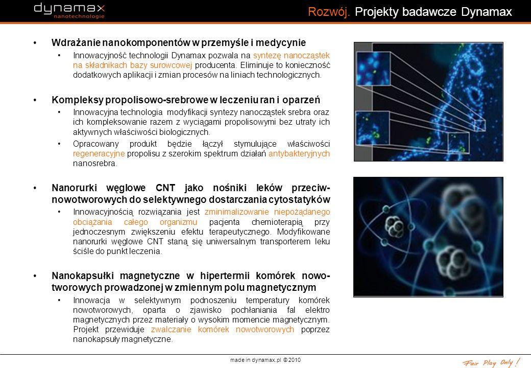 made in dynamax.pl © 2010 Rozwój. Projekty badawcze Dynamax Wdrażanie nanokomponentów w przemyśle i medycynie Innowacyjność technologii Dynamax pozwal