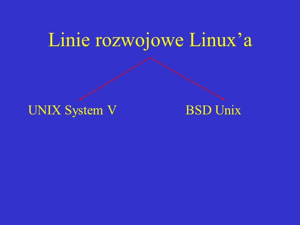 Linie rozwojowe Linuxa BSD UnixUNIX System V
