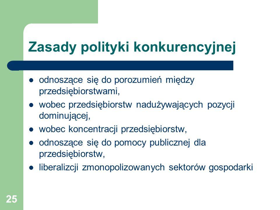 25 Zasady polityki konkurencyjnej odnoszące się do porozumień między przedsiębiorstwami, wobec przedsiębiorstw nadużywających pozycji dominującej, wob