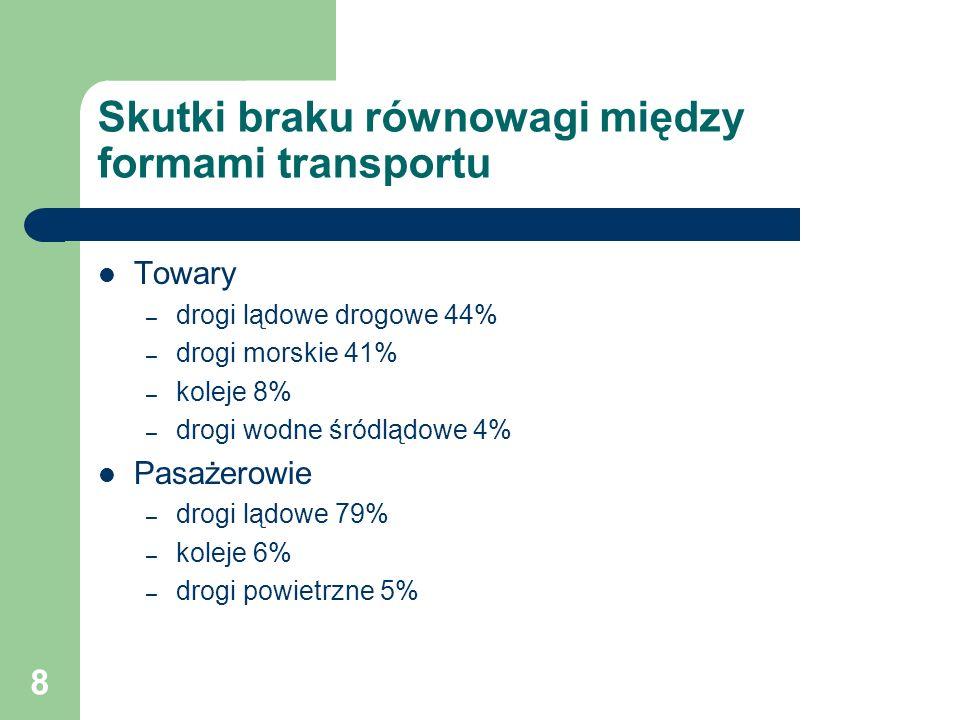 8 Skutki braku równowagi między formami transportu Towary – drogi lądowe drogowe 44% – drogi morskie 41% – koleje 8% – drogi wodne śródlądowe 4% Pasaż