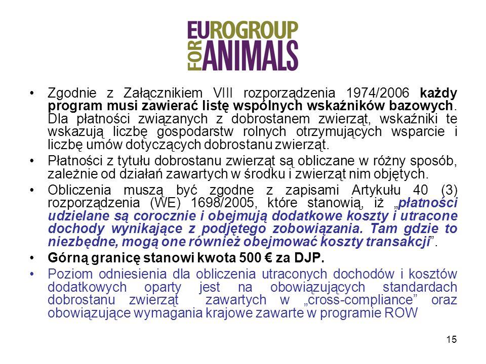 15 Zgodnie z Załącznikiem VIII rozporządzenia 1974/2006 każdy program musi zawierać listę wspólnych wskaźników bazowych.