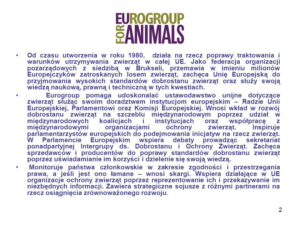 3 Eurogroup: cele nowej WPR Wkład w poprawę dobrostanu zwierząt gospodarskich poprzez większe wsparcie dla hodowców stosujących wyższe standardy Przeciwdziałanie negatywnym wpływom dopłat na dobrostan zwierząt poprzez rzetelną wcześniejszą ocenę Wsparcie dla zrównoważonych systemów hodowli poprzez ocenę ich wpływu na środowisko naturalne
