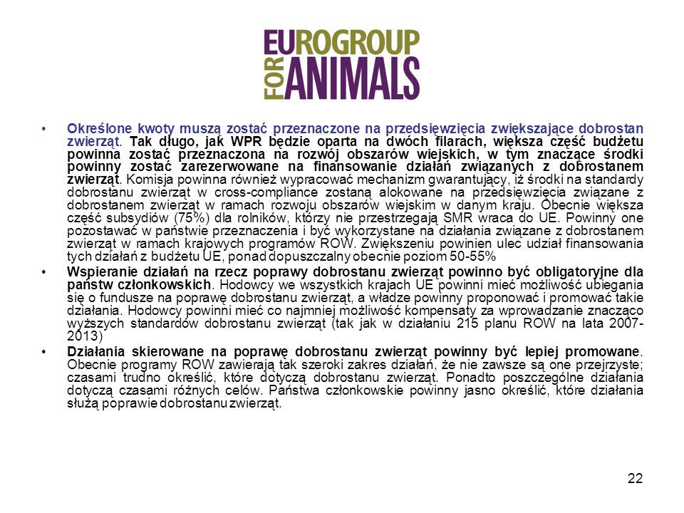 22 Określone kwoty muszą zostać przeznaczone na przedsięwzięcia zwiększające dobrostan zwierząt.