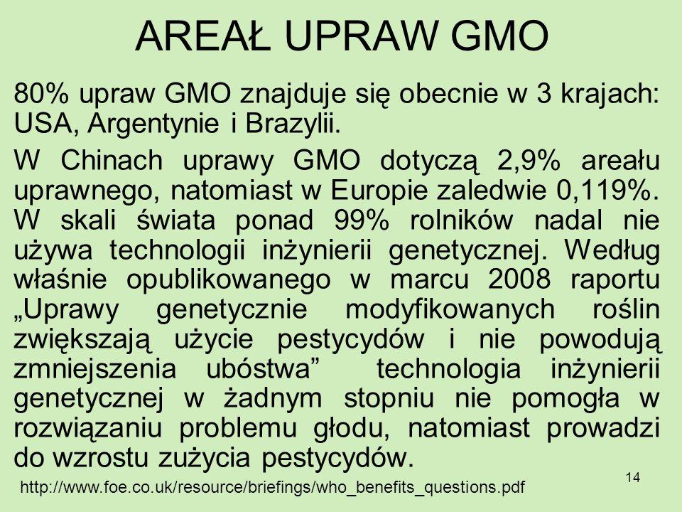 14 AREAŁ UPRAW GMO 80% upraw GMO znajduje się obecnie w 3 krajach: USA, Argentynie i Brazylii. W Chinach uprawy GMO dotyczą 2,9% areału uprawnego, nat