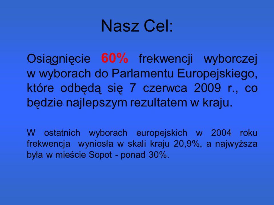 Nasz Cel: Osiągnięcie 60% frekwencji wyborczej w wyborach do Parlamentu Europejskiego, które odbędą się 7 czerwca 2009 r., co będzie najlepszym rezultatem w kraju.