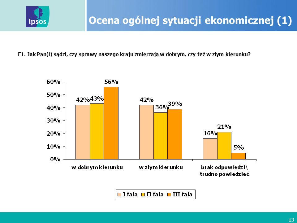 13 Ocena ogólnej sytuacji ekonomicznej (1) E1.