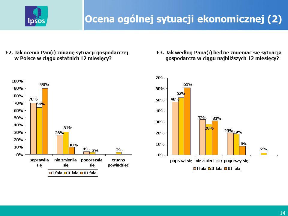 14 Ocena ogólnej sytuacji ekonomicznej (2) E2.