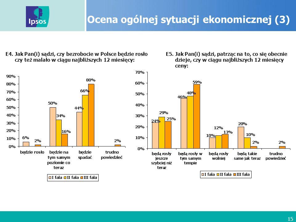 15 Ocena ogólnej sytuacji ekonomicznej (3) E4.