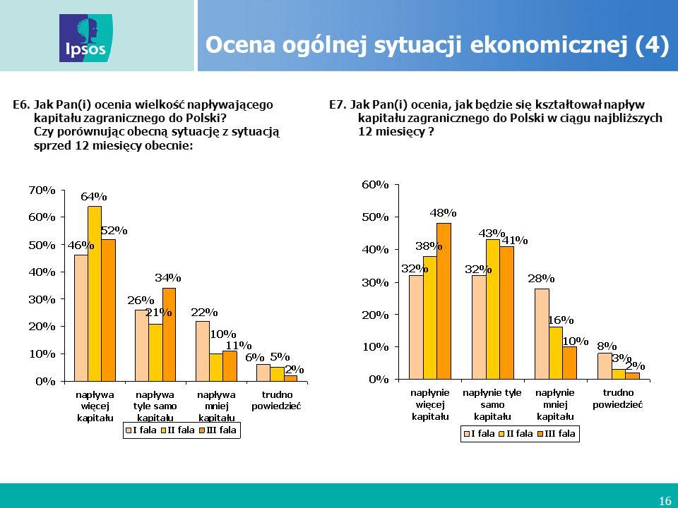 16 Ocena ogólnej sytuacji ekonomicznej (4) E6.