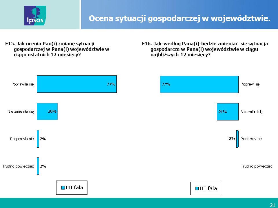 21 Ocena sytuacji gospodarczej w województwie. E15.