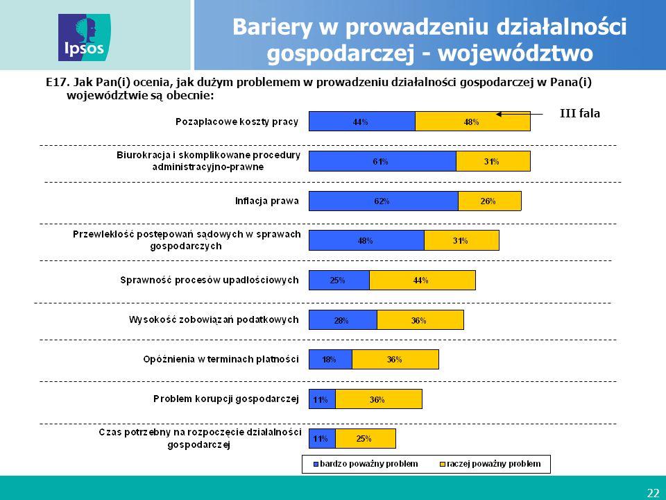 22 Bariery w prowadzeniu działalności gospodarczej - województwo E17.
