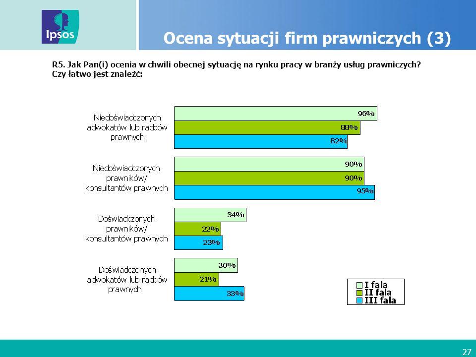 27 Ocena sytuacji firm prawniczych (3) R5.