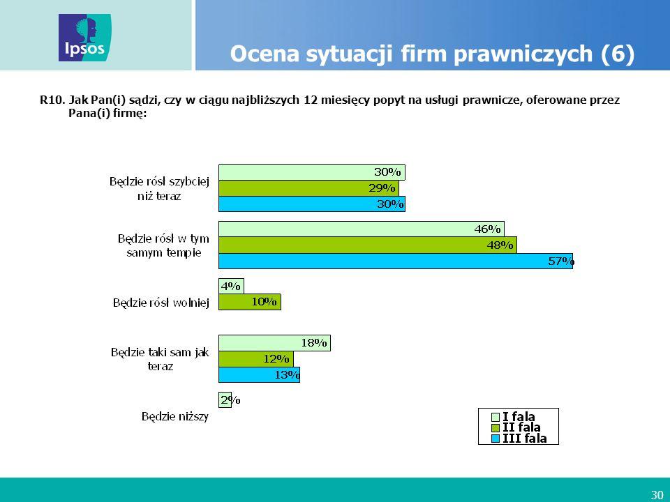 30 Ocena sytuacji firm prawniczych (6) R10.