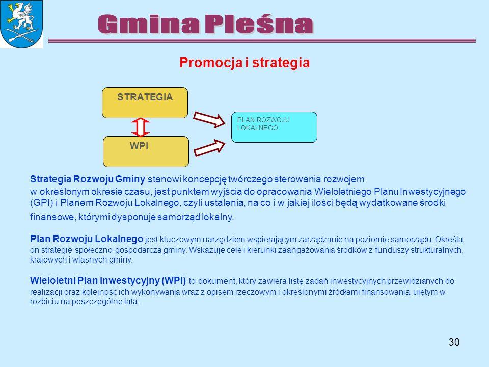 30 Promocja i strategia WPI PLAN ROZWOJU LOKALNEGO STRATEGIA Strategia Rozwoju Gminy stanowi koncepcję twórczego sterowania rozwojem w określonym okresie czasu, jest punktem wyjścia do opracowania Wieloletniego Planu Inwestycyjnego (GPI) i Planem Rozwoju Lokalnego, czyli ustalenia, na co i w jakiej ilości będą wydatkowane środki finansowe, którymi dysponuje samorząd lokalny.