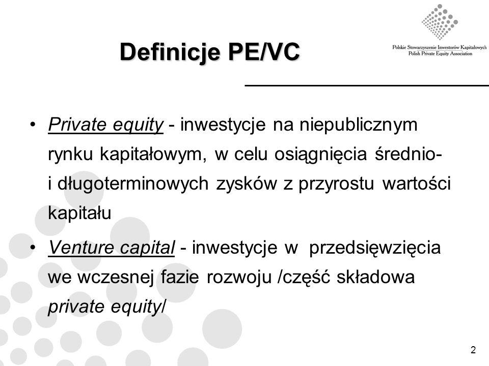 2 Definicje PE/VC Private equity - inwestycje na niepublicznym rynku kapitałowym, w celu osiągnięcia średnio- i długoterminowych zysków z przyrostu wa
