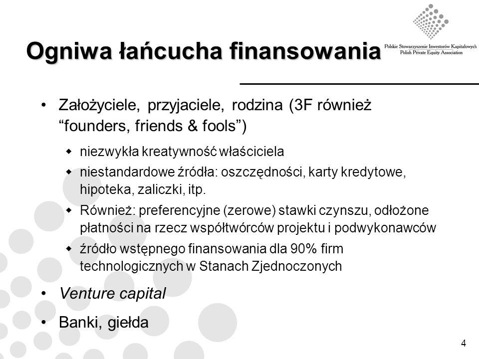 4 Ogniwa łańcucha finansowania Założyciele, przyjaciele, rodzina (3F również founders, friends & fools) niezwykła kreatywność właściciela niestandardo