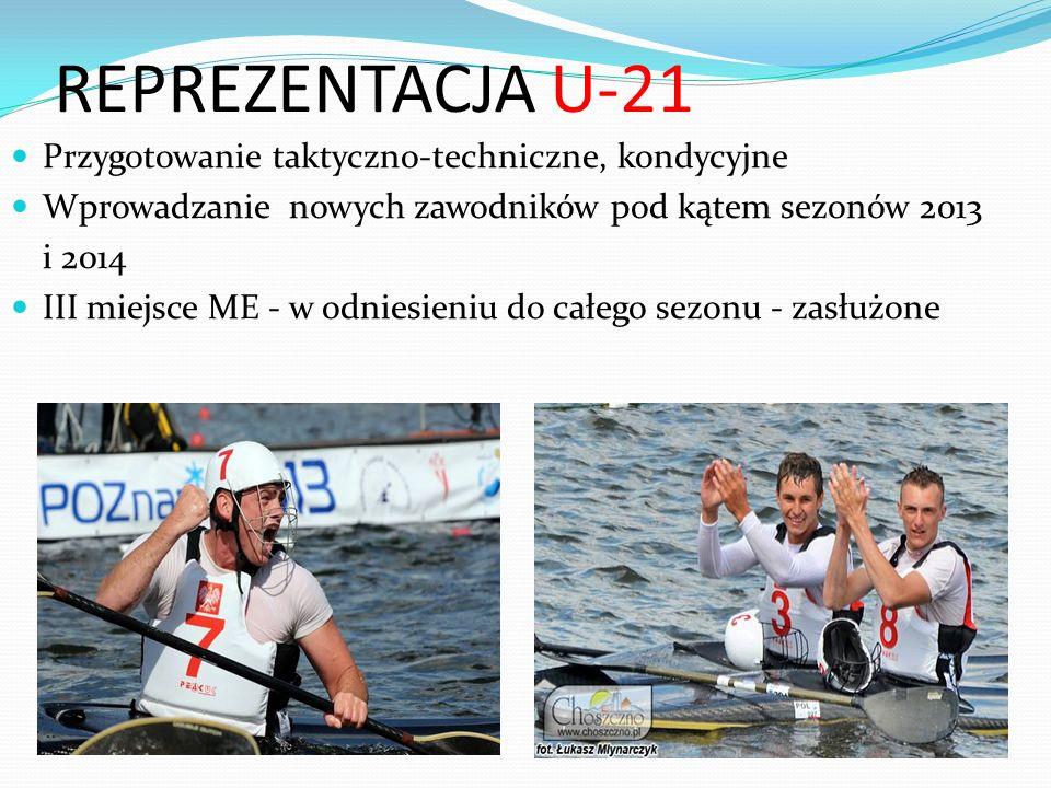REPREZENTACJA U-21 Przygotowanie taktyczno-techniczne, kondycyjne Wprowadzanie nowych zawodników pod kątem sezonów 2013 i 2014 III miejsce ME - w odni