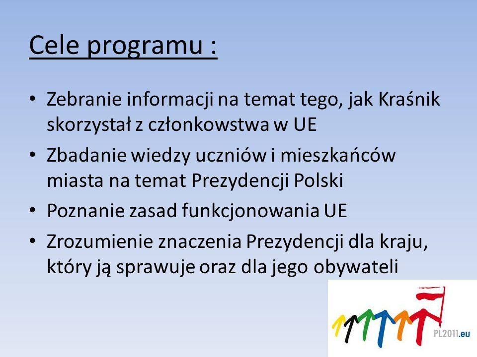 Cele programu : Zebranie informacji na temat tego, jak Kraśnik skorzystał z członkowstwa w UE Zbadanie wiedzy uczniów i mieszkańców miasta na temat Pr