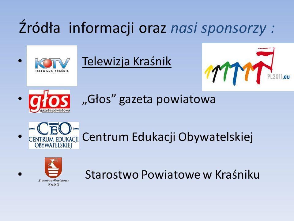 Nasze Map-owe działania : blog programu - http://blogiceo.nq.pl/aktywiscigorka/ http://blogiceo.nq.pl/aktywiscigorka/ strona internetowa - http://www.skegorka- krasnik.cba.pl/http://www.skegorka- krasnik.cba.pl/ Sondy uliczne Spotkania z władzami naszego regionu Organizowanie lekcji europejskich Propagowanie Dnia Flagi – flash mob