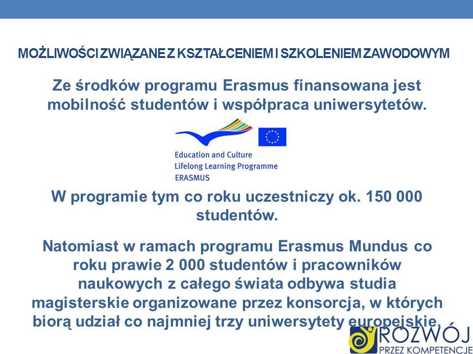 MOŻLIWOŚCI ZWIĄZANE Z KSZTAŁCENIEM I SZKOLENIEM ZAWODOWYM Ze środków programu Erasmus finansowana jest mobilność studentów i współpraca uniwersytetów.