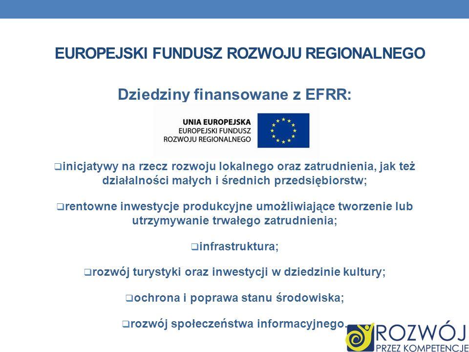 EUROPEJSKI FUNDUSZ ROZWOJU REGIONALNEGO Dziedziny finansowane z EFRR: inicjatywy na rzecz rozwoju lokalnego oraz zatrudnienia, jak też działalności ma