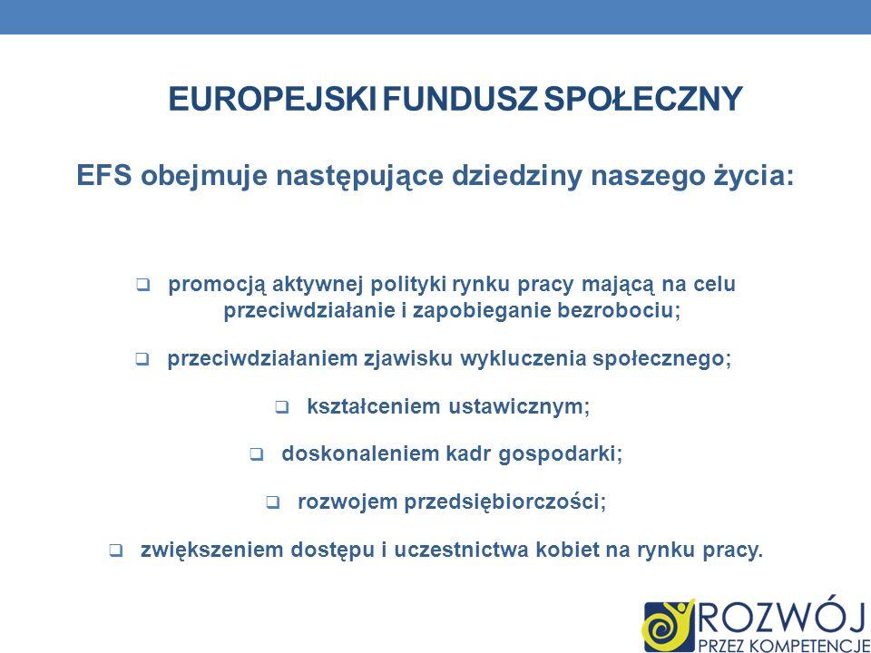 EUROPEJSKI FUNDUSZ SPOŁECZNY EFS obejmuje następujące dziedziny naszego życia: promocją aktywnej polityki rynku pracy mającą na celu przeciwdziałanie