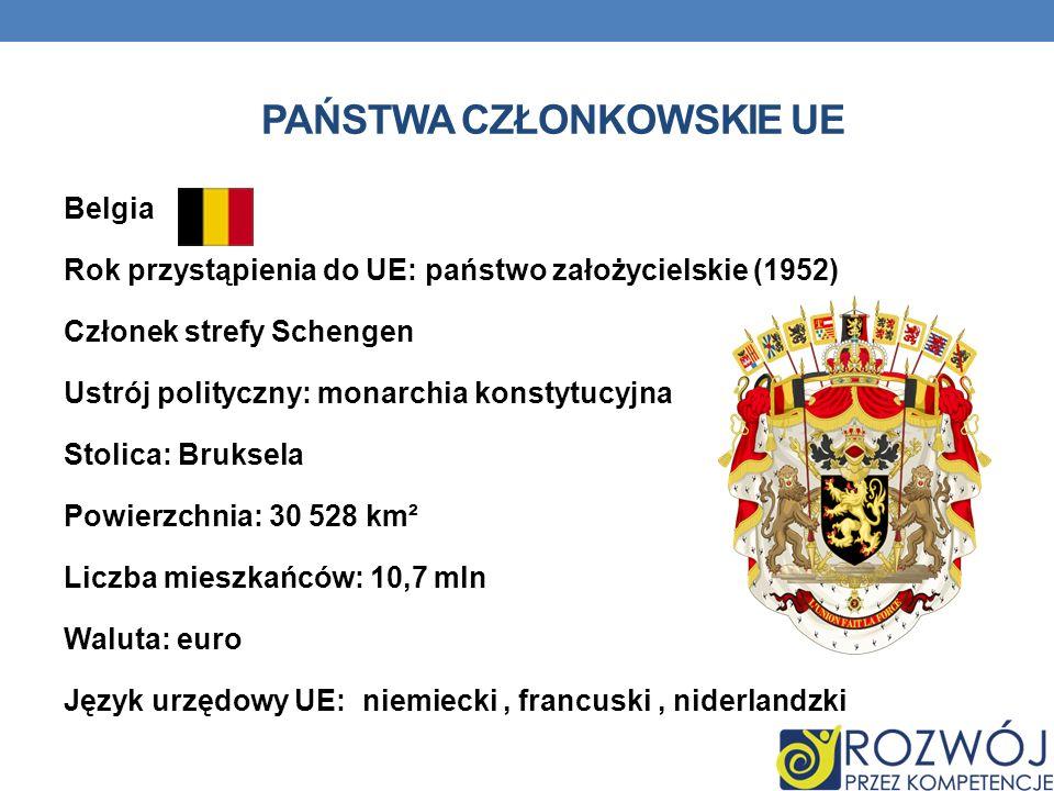 PAŃSTWA CZŁONKOWSKIE UE Belgia Rok przystąpienia do UE: państwo założycielskie (1952) Członek strefy Schengen Ustrój polityczny: monarchia konstytucyj