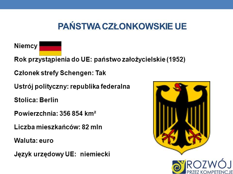 PAŃSTWA CZŁONKOWSKIE UE Niemcy Rok przystąpienia do UE: państwo założycielskie (1952) Członek strefy Schengen: Tak Ustrój polityczny: republika federa