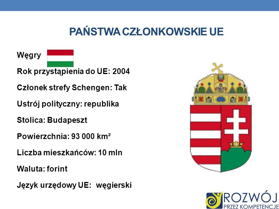 PAŃSTWA CZŁONKOWSKIE UE Węgry Rok przystąpienia do UE: 2004 Członek strefy Schengen: Tak Ustrój polityczny: republika Stolica: Budapeszt Powierzchnia: