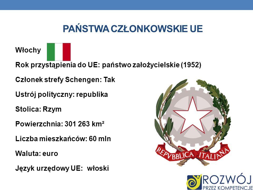 PAŃSTWA CZŁONKOWSKIE UE Włochy Rok przystąpienia do UE: państwo założycielskie (1952) Członek strefy Schengen: Tak Ustrój polityczny: republika Stolic