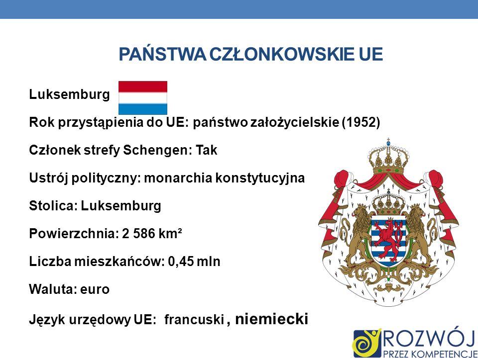 PAŃSTWA CZŁONKOWSKIE UE Luksemburg Rok przystąpienia do UE: państwo założycielskie (1952) Członek strefy Schengen: Tak Ustrój polityczny: monarchia ko