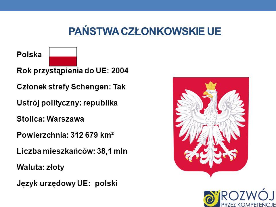 PAŃSTWA CZŁONKOWSKIE UE Polska Rok przystąpienia do UE: 2004 Członek strefy Schengen: Tak Ustrój polityczny: republika Stolica: Warszawa Powierzchnia: