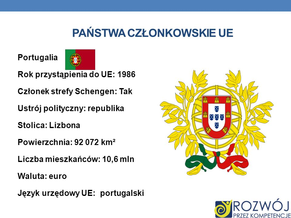 PAŃSTWA CZŁONKOWSKIE UE Portugalia Rok przystąpienia do UE: 1986 Członek strefy Schengen: Tak Ustrój polityczny: republika Stolica: Lizbona Powierzchn