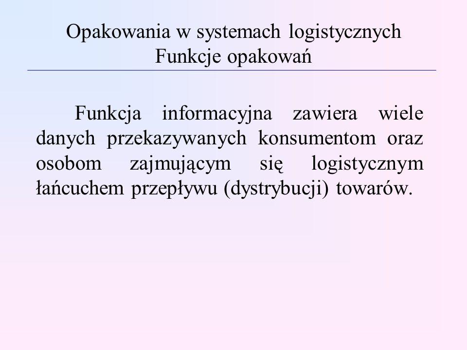 Opakowania w systemach logistycznych Funkcje opakowań Funkcja informacyjna zawiera wiele danych przekazywanych konsumentom oraz osobom zajmującym się