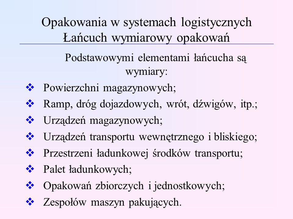 Opakowania w systemach logistycznych Łańcuch wymiarowy opakowań Podstawowymi elementami łańcucha są wymiary: Powierzchni magazynowych; Ramp, dróg doja
