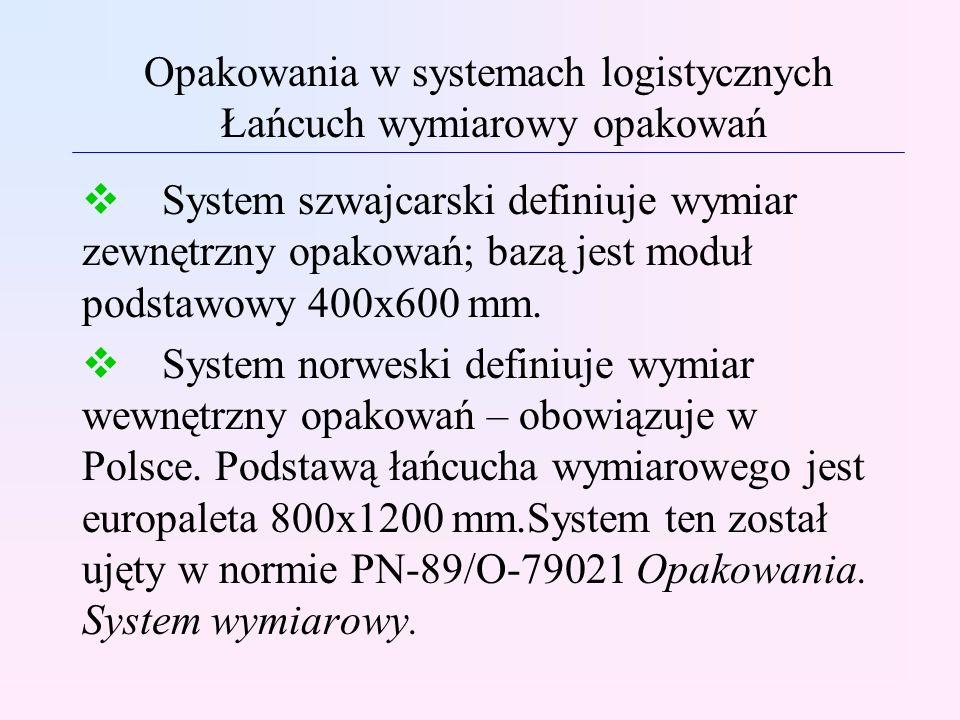 Opakowania w systemach logistycznych Łańcuch wymiarowy opakowań System szwajcarski definiuje wymiar zewnętrzny opakowań; bazą jest moduł podstawowy 40