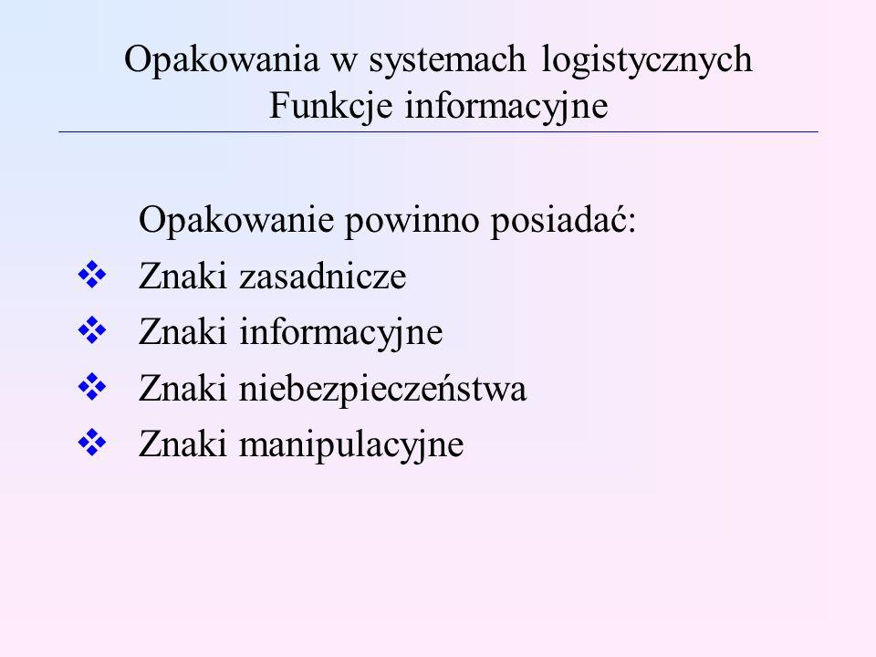 Opakowania w systemach logistycznych Funkcje informacyjne Opakowanie powinno posiadać: Znaki zasadnicze Znaki informacyjne Znaki niebezpieczeństwa Zna