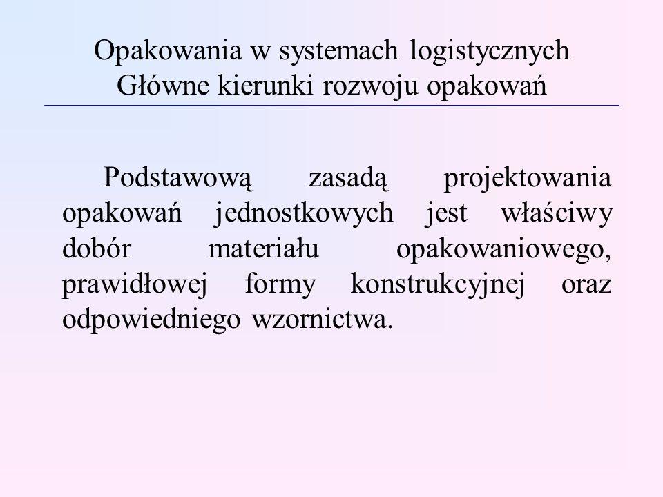 Opakowania w systemach logistycznych Główne kierunki rozwoju opakowań Podstawową zasadą projektowania opakowań jednostkowych jest właściwy dobór mater