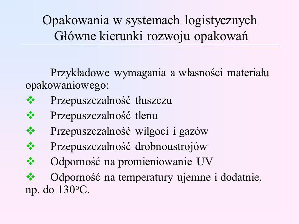 Przykładowe wymagania a własności materiału opakowaniowego: Przepuszczalność tłuszczu Przepuszczalność tlenu Przepuszczalność wilgoci i gazów Przepusz