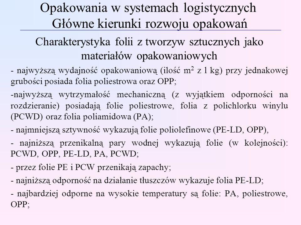 Opakowania w systemach logistycznych Główne kierunki rozwoju opakowań Charakterystyka folii z tworzyw sztucznych jako materiałów opakowaniowych - najw