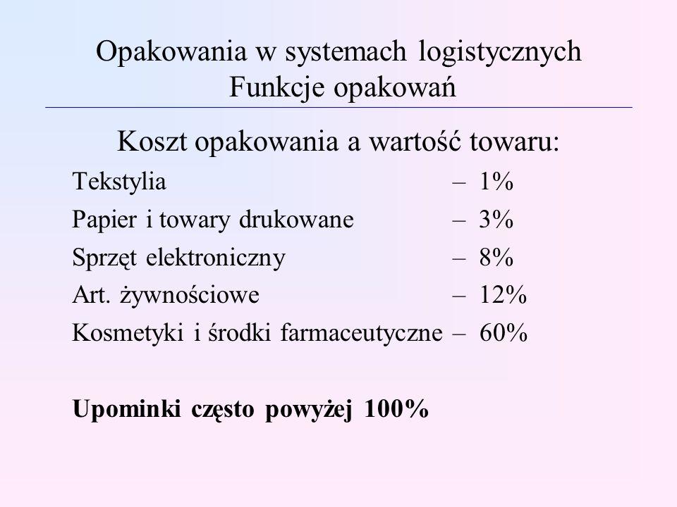 Opakowania w systemach logistycznych Funkcje opakowań Koszt opakowania a wartość towaru: Tekstylia – 1% Papier i towary drukowane – 3% Sprzęt elektron