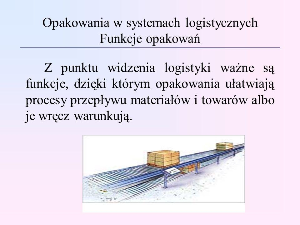 Opakowania w systemach logistycznych Funkcje opakowań Rolą opakowania jest : Identyfikacja produktu i informowanie Usprawnianie manipulacji i dystrybucji Ochrona produktu Usprawniać obsługę klienta
