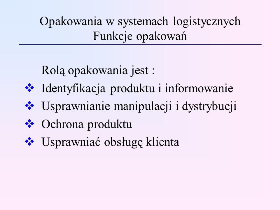 Opakowania w systemach logistycznych Funkcje opakowań Rodzaje opakowań Opakowania jednostkowe Opakowania zbiorcze Opakowania transportowe Zintegrowane jednostki ładunkowe