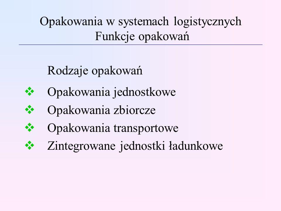 Opakowania w systemach logistycznych Funkcje opakowań Rodzaje opakowań Opakowania jednostkowe Opakowania zbiorcze Opakowania transportowe Zintegrowane